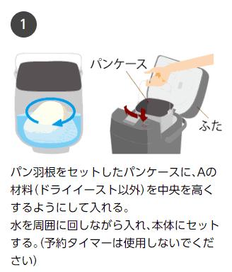 【ホームベーカリー】「おうち乃が美」が失敗する理由と対策レシピ-08