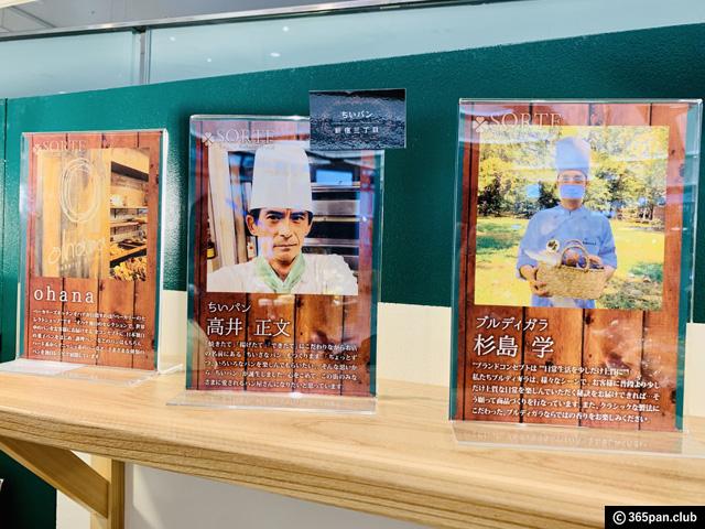 【渋谷】有名店のパンが集結!パンのセレクトショップ「SORTE」感想-05